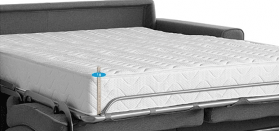 matelas pour canap convertible rapido. Black Bedroom Furniture Sets. Home Design Ideas
